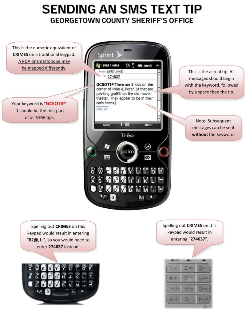 Smartphone Picture with instructions on how to text