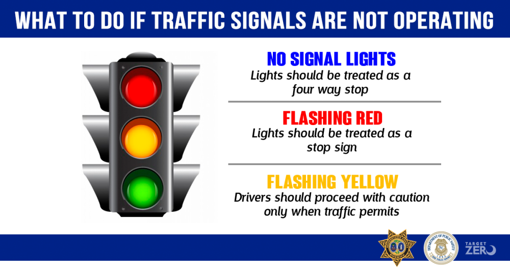 What to Do If A Traffic Signal Is Out